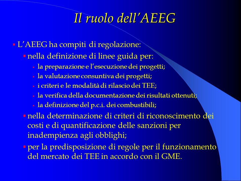 Il ruolo dell'AEEG L'AEEG ha compiti di regolazione: