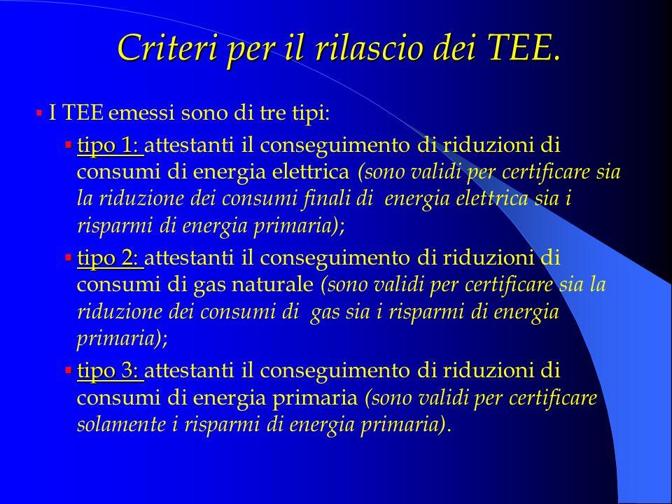 Criteri per il rilascio dei TEE.
