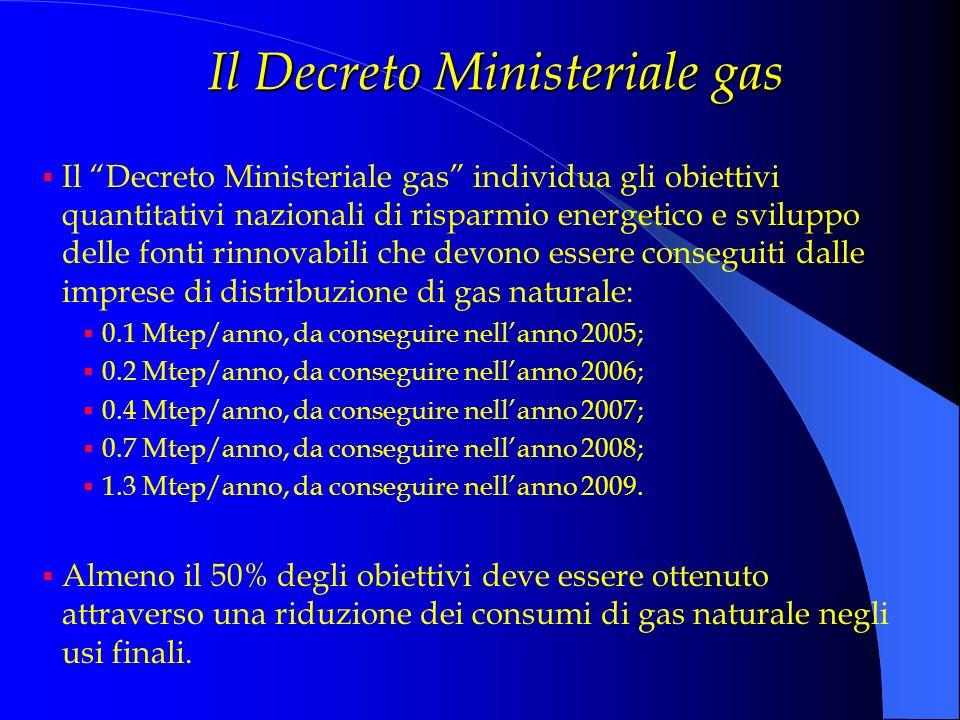 Il Decreto Ministeriale gas