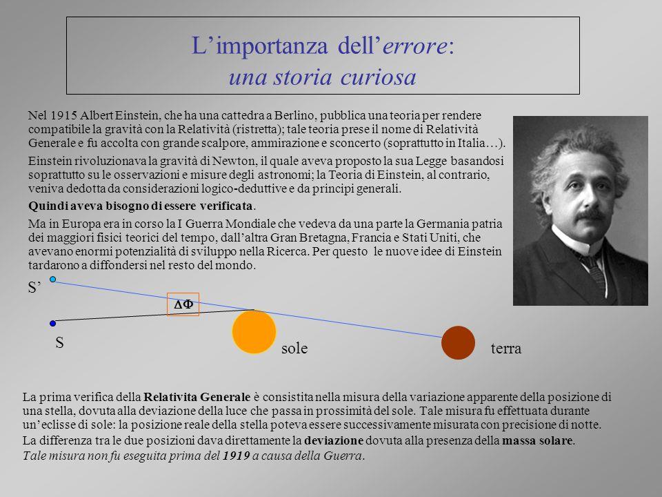 L'importanza dell'errore: una storia curiosa