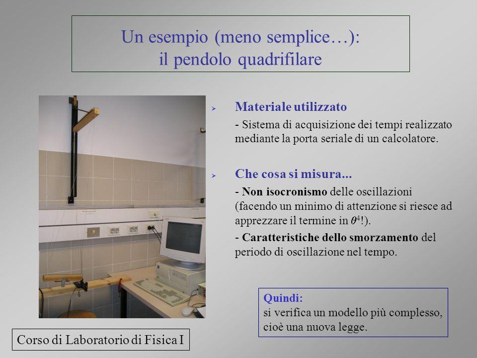 Un esempio (meno semplice…): il pendolo quadrifilare