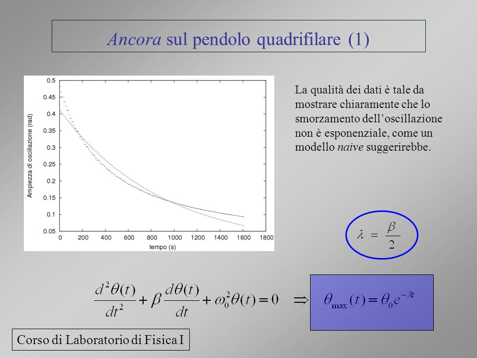 Ancora sul pendolo quadrifilare (1)