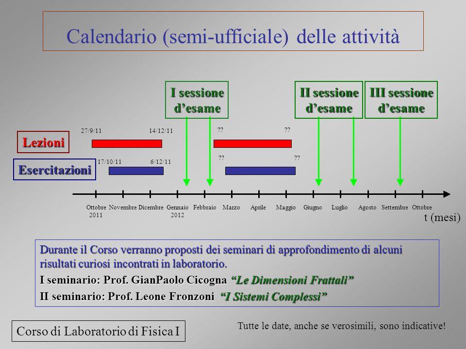 Calendario (semi-ufficiale) delle attività
