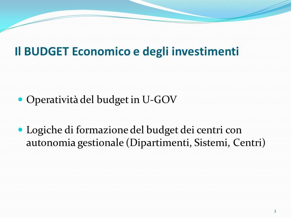 Il BUDGET Economico e degli investimenti