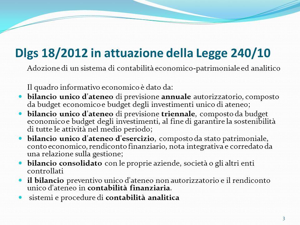 Dlgs 18/2012 in attuazione della Legge 240/10