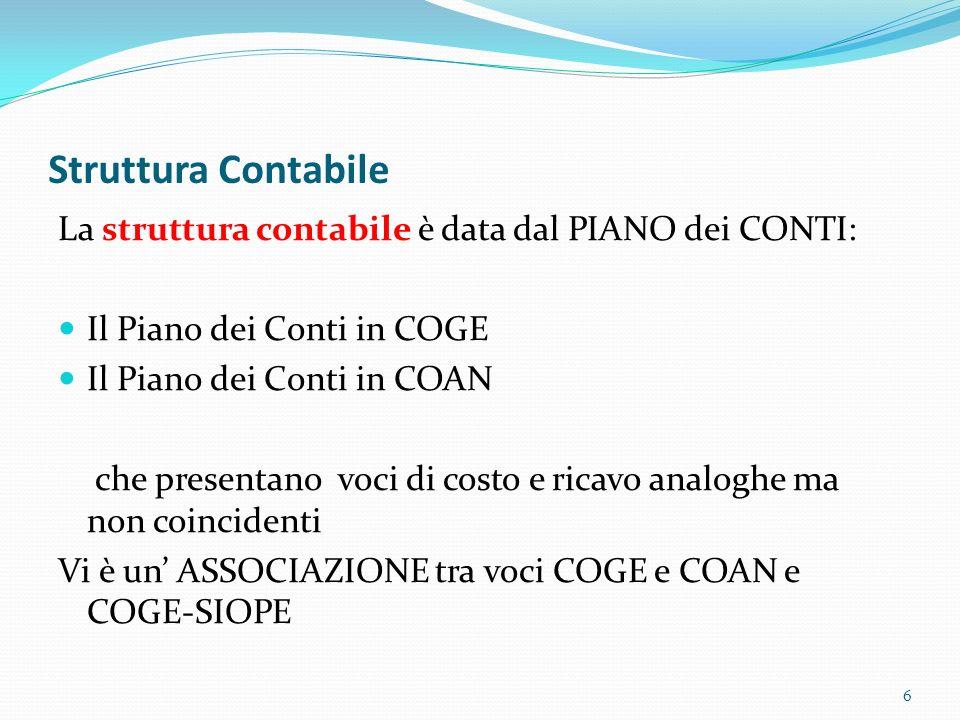 Struttura Contabile La struttura contabile è data dal PIANO dei CONTI: