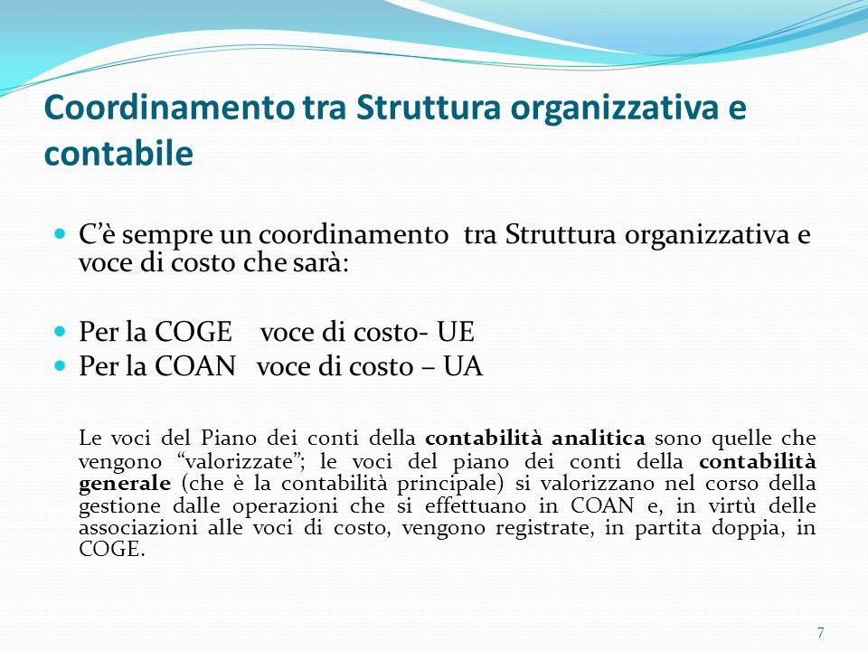 Coordinamento tra Struttura organizzativa e contabile