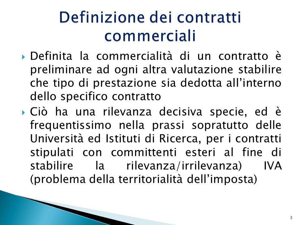 Definizione dei contratti commerciali