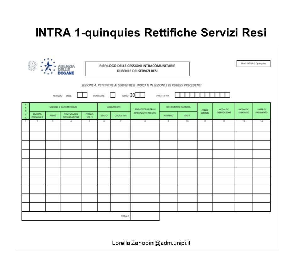INTRA 1-quinquies Rettifiche Servizi Resi