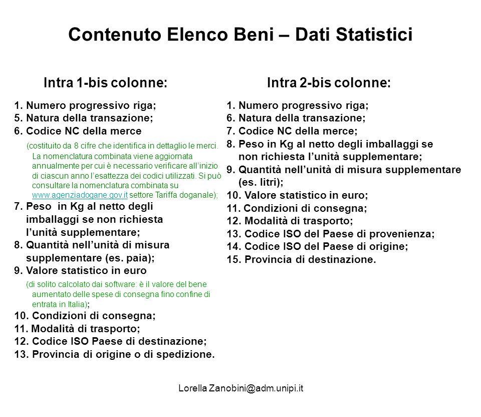 Contenuto Elenco Beni – Dati Statistici