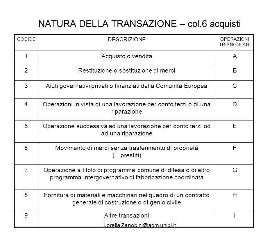 NATURA DELLA TRANSAZIONE – col.6 acquisti