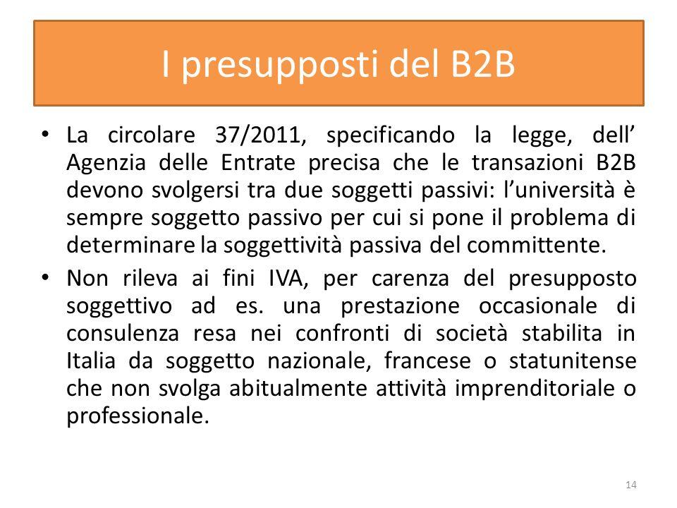 I presupposti del B2B