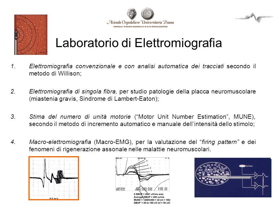 Laboratorio di Elettromiografia