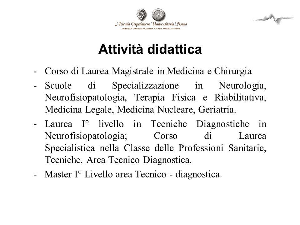 Attività didattica Corso di Laurea Magistrale in Medicina e Chirurgia