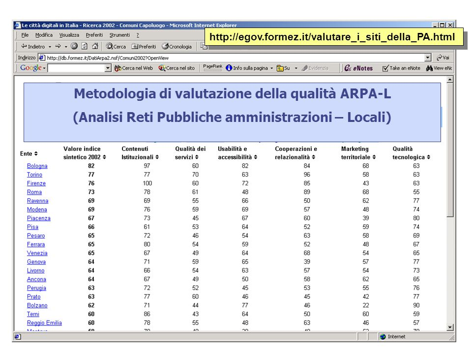 Metodologia di valutazione della qualità ARPA-L