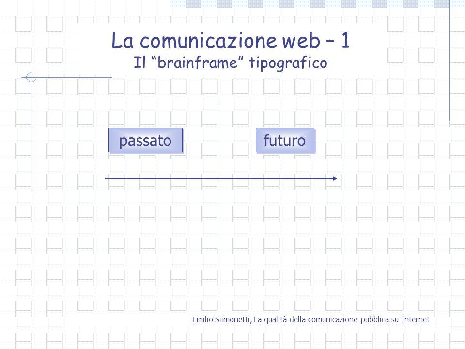 La comunicazione web – 1 Il brainframe tipografico