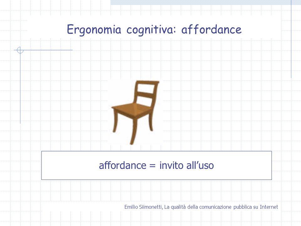 Ergonomia cognitiva: affordance