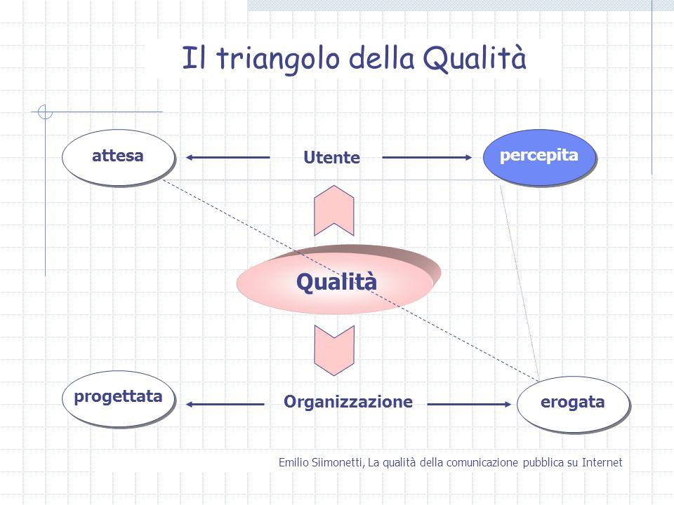 Il triangolo della Qualità