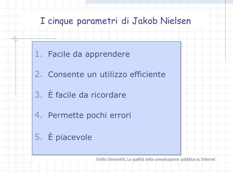 I cinque parametri di Jakob Nielsen