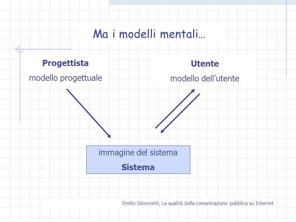 Ma i modelli mentali… Progettista Utente modello progettuale
