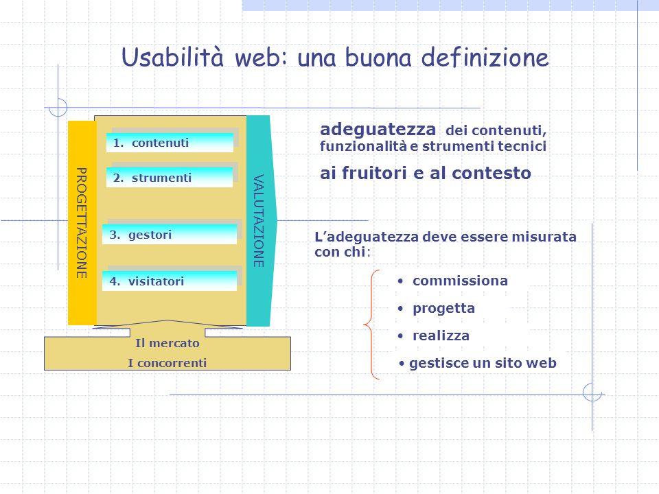Usabilità web: una buona definizione
