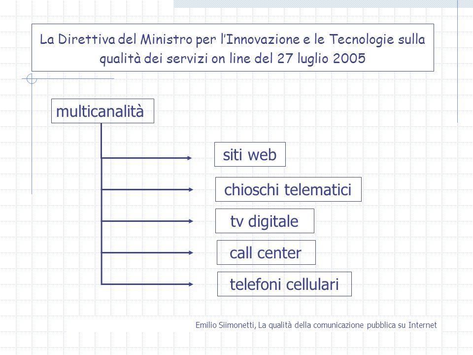 multicanalità siti web chioschi telematici tv digitale call center
