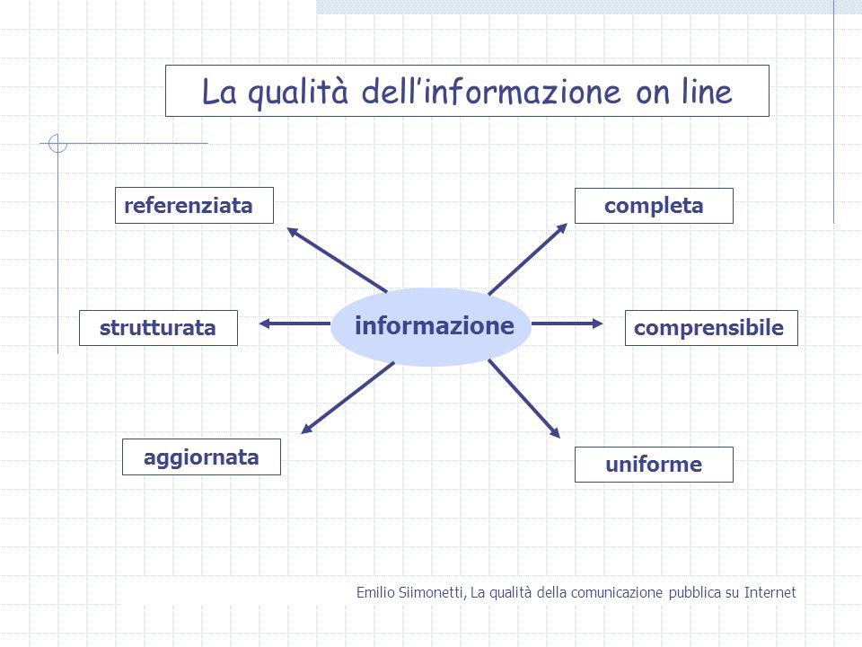 La qualità dell'informazione on line