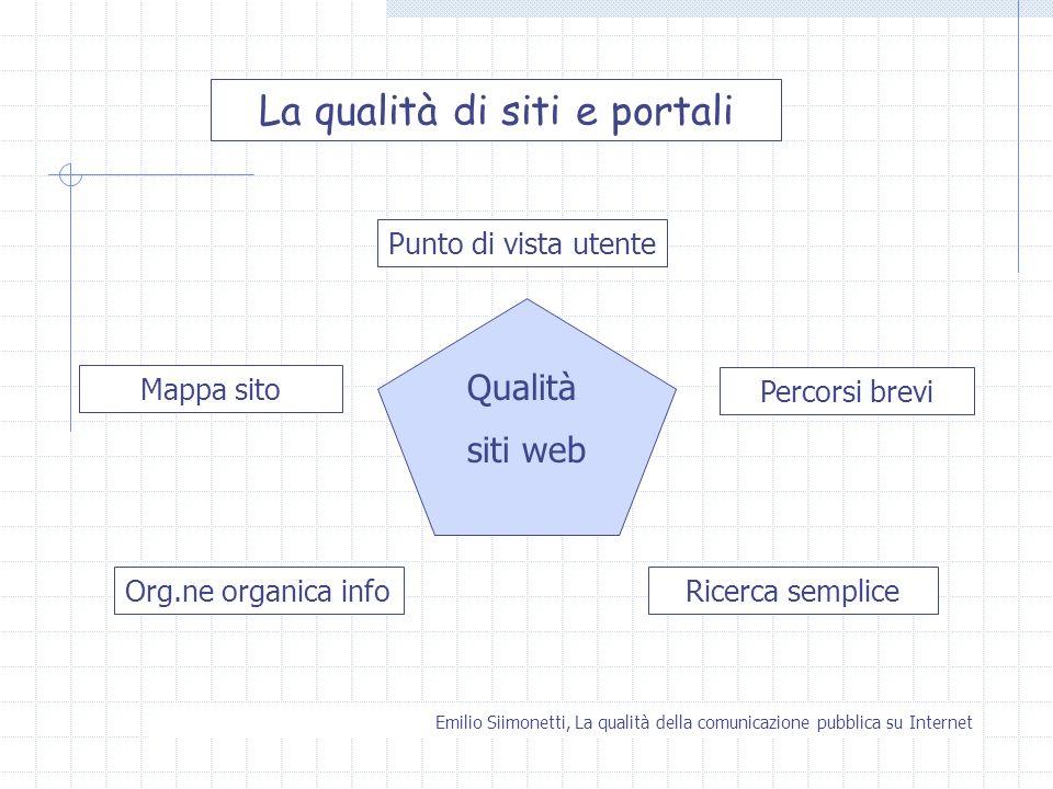 La qualità di siti e portali