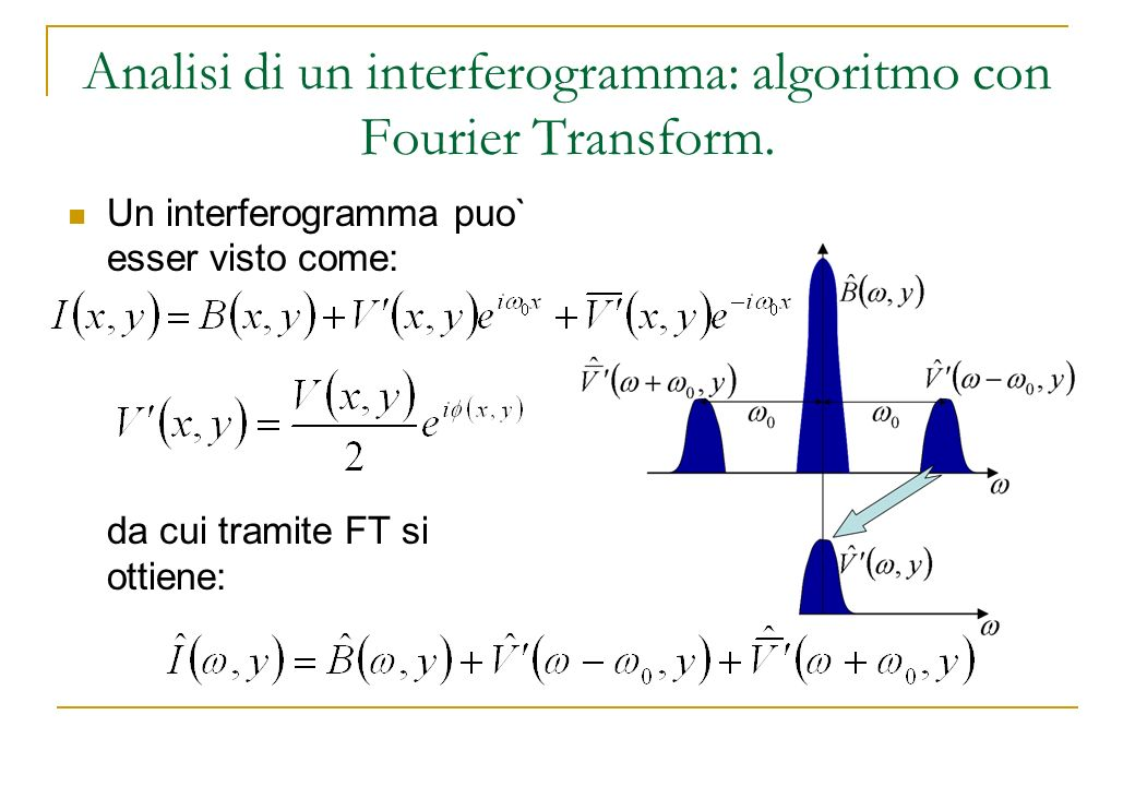 Analisi di un interferogramma: algoritmo con Fourier Transform.