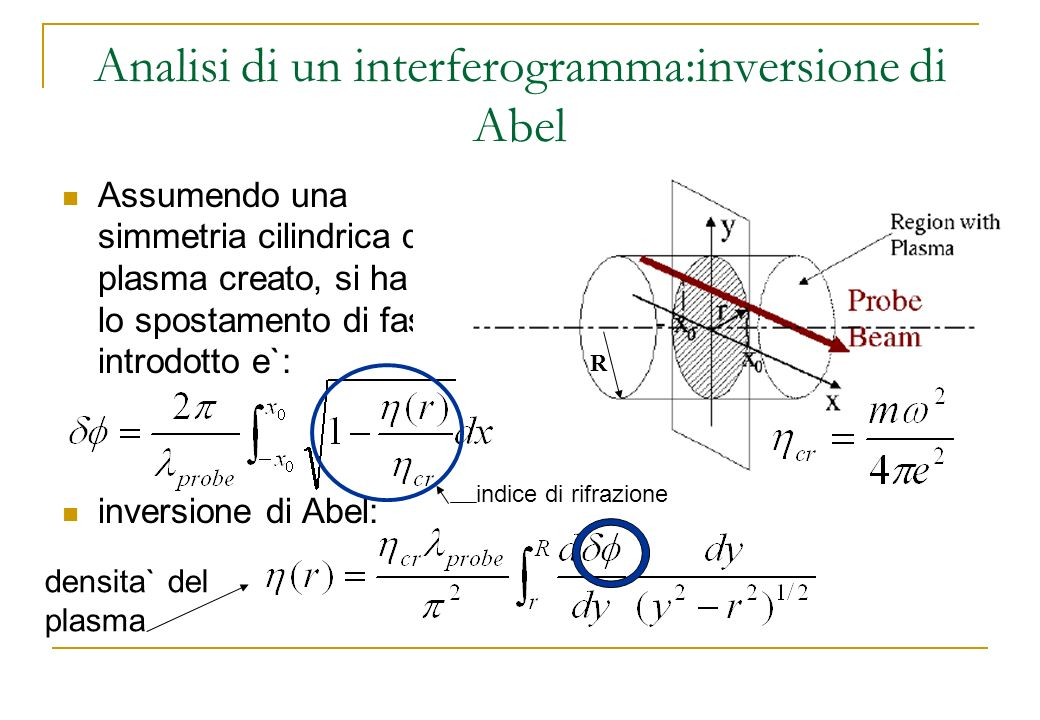 Analisi di un interferogramma:inversione di Abel