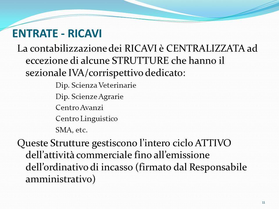 ENTRATE - RICAVI La contabilizzazione dei RICAVI è CENTRALIZZATA ad eccezione di alcune STRUTTURE che hanno il sezionale IVA/corrispettivo dedicato: