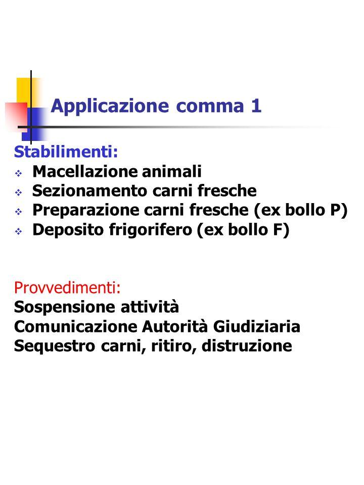 Applicazione comma 1 Stabilimenti: Macellazione animali