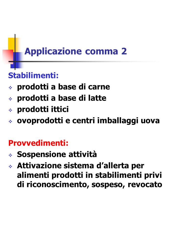 Applicazione comma 2 Stabilimenti: prodotti a base di carne
