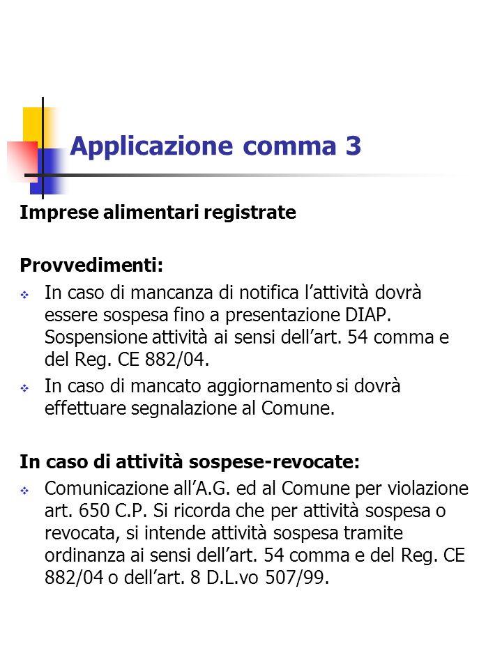 Applicazione comma 3 Imprese alimentari registrate Provvedimenti: