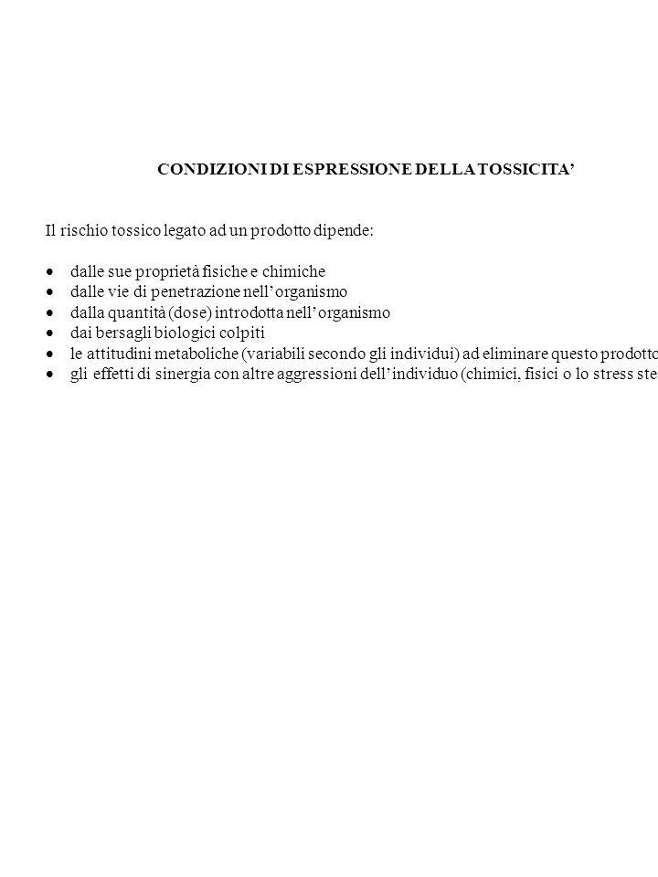 CONDIZIONI DI ESPRESSIONE DELLA TOSSICITA'