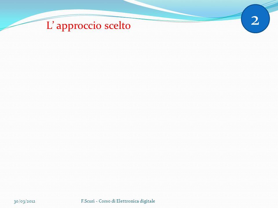 2 L' approccio scelto 30/03/2012 F.Scuri - Corso di Elettronica digitale