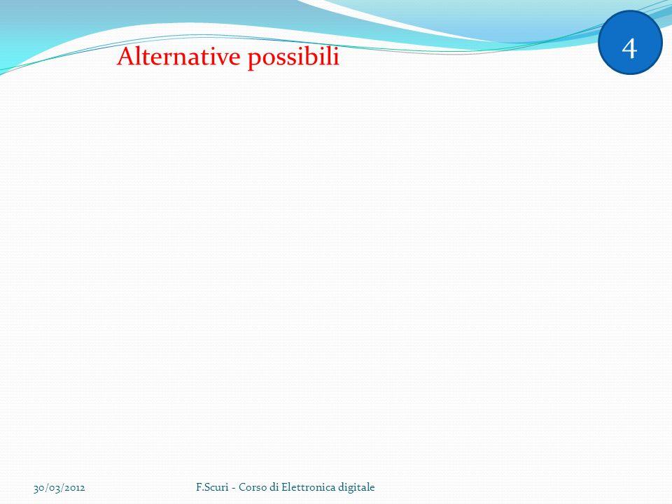 4 Alternative possibili 30/03/2012