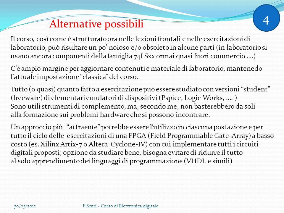 4 Alternative possibili