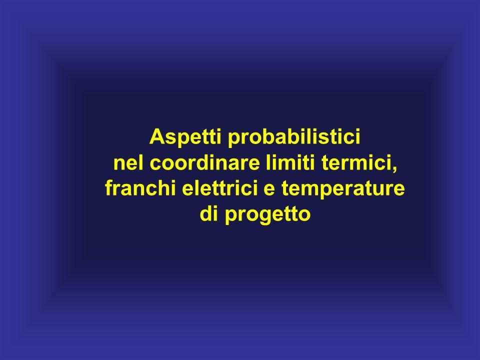 Aspetti probabilistici nel coordinare limiti termici, franchi elettrici e temperature di progetto