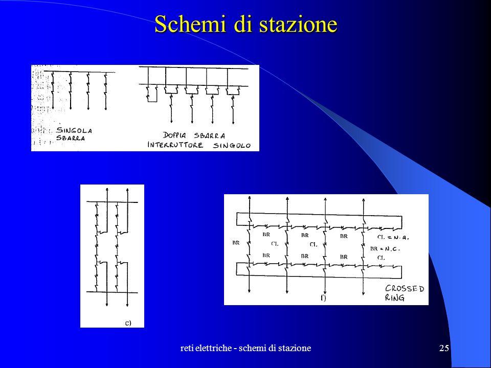 reti elettriche - schemi di stazione