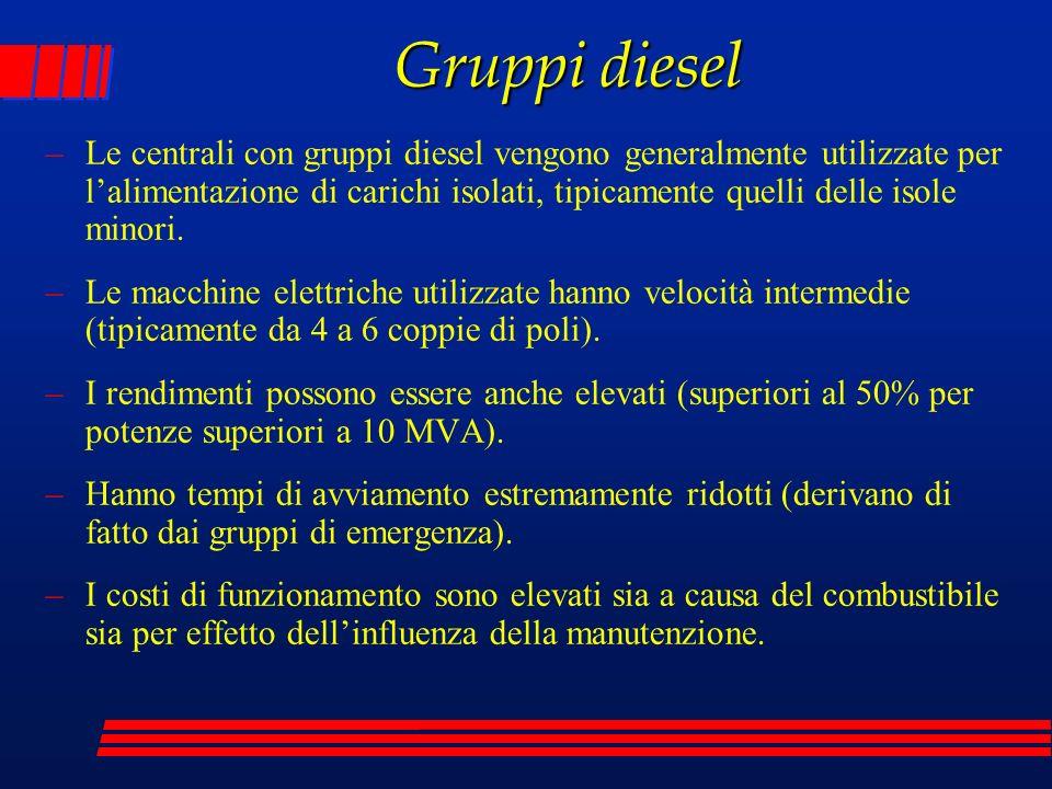 Gruppi diesel