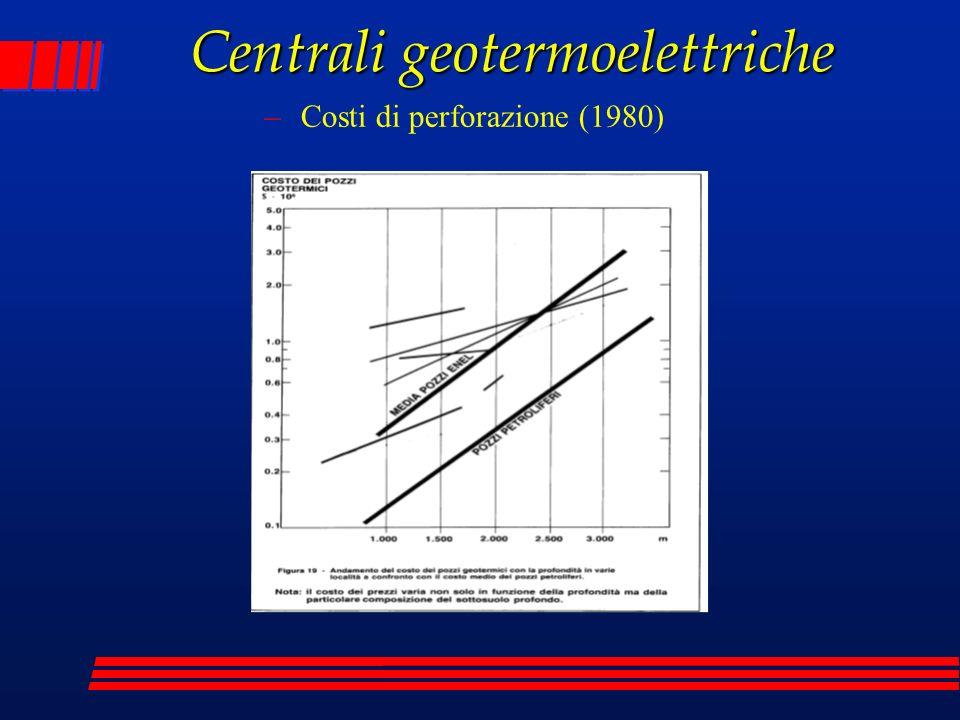 Centrali geotermoelettriche