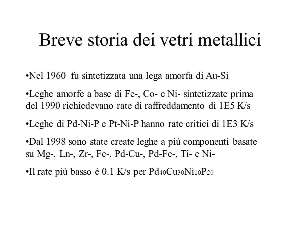 Breve storia dei vetri metallici