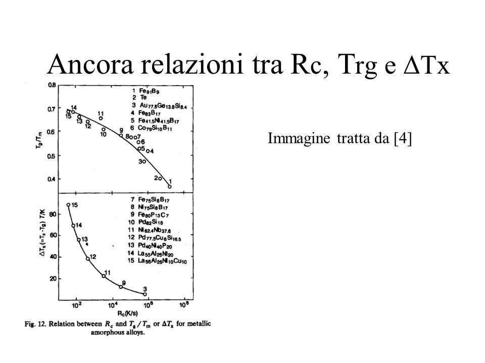 Ancora relazioni tra Rc, Trg e ΔTx