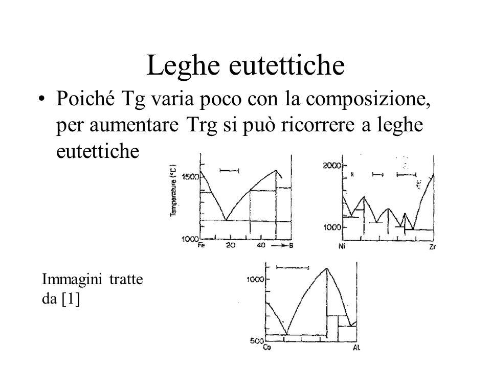 Leghe eutettiche Poiché Tg varia poco con la composizione, per aumentare Trg si può ricorrere a leghe eutettiche.