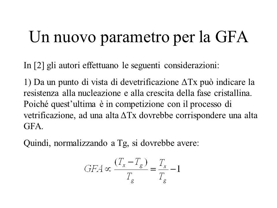 Un nuovo parametro per la GFA