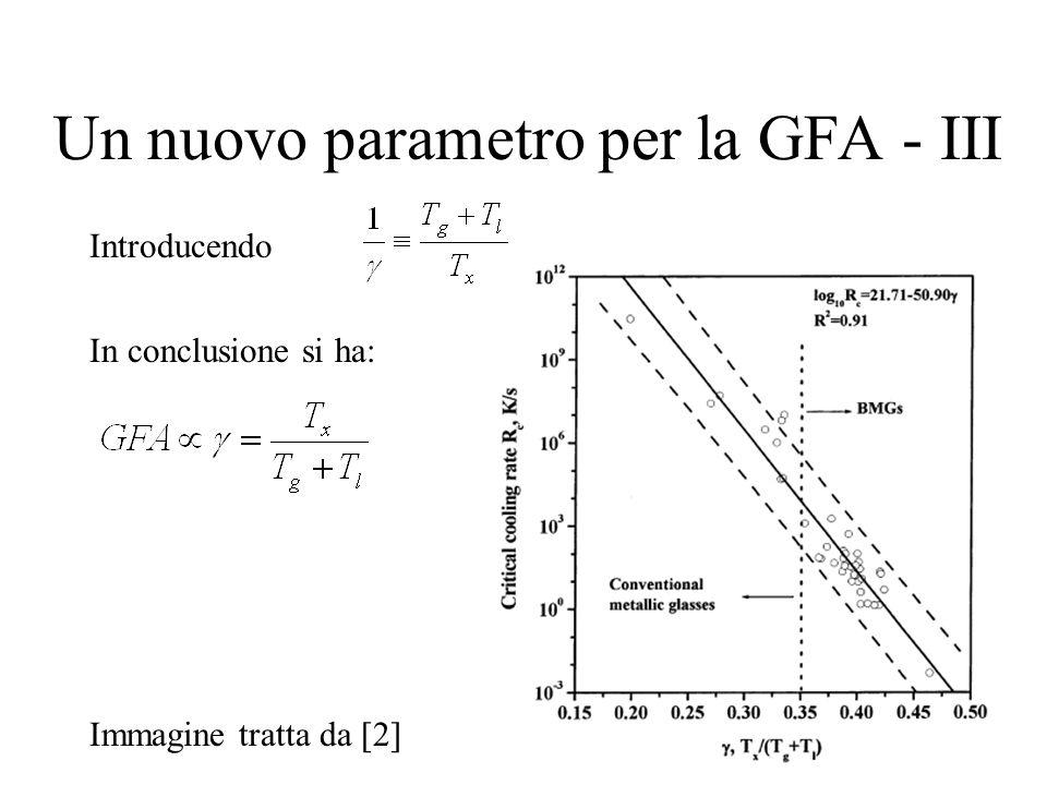 Un nuovo parametro per la GFA - III