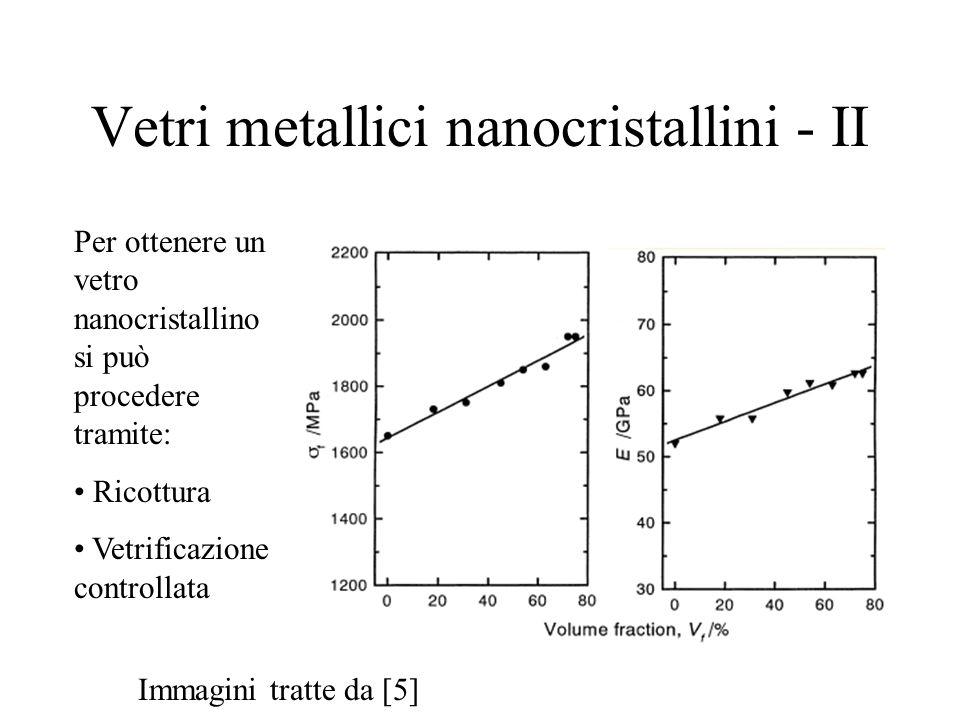 Vetri metallici nanocristallini - II