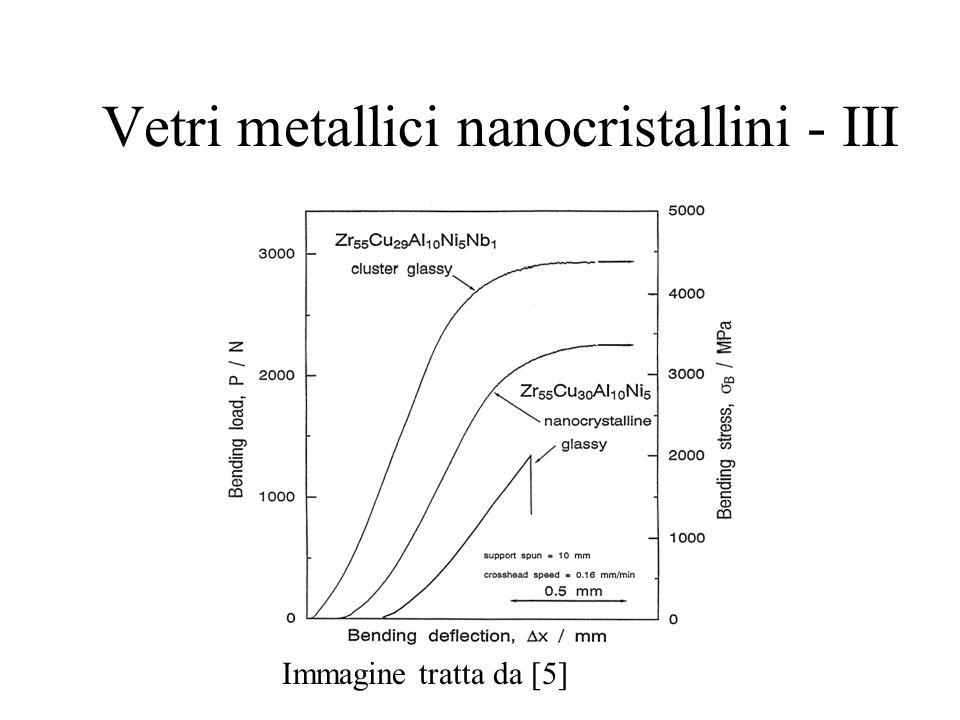 Vetri metallici nanocristallini - III