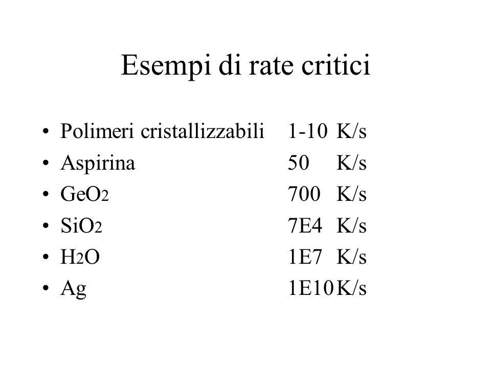Esempi di rate critici Polimeri cristallizzabili 1-10 K/s